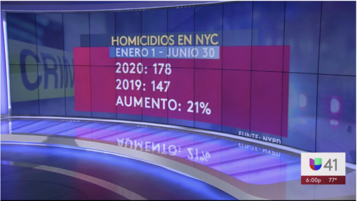 Concern in the New York community about the increase in homicides in the city- Univision (ESP)